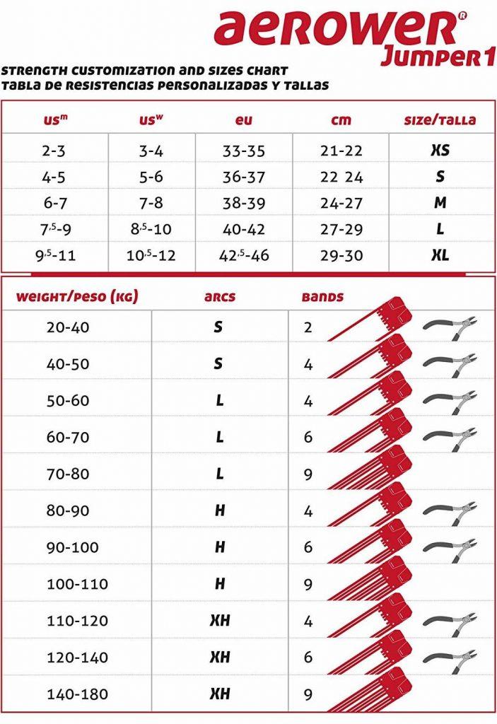 Comparativa de pesos botas aerower